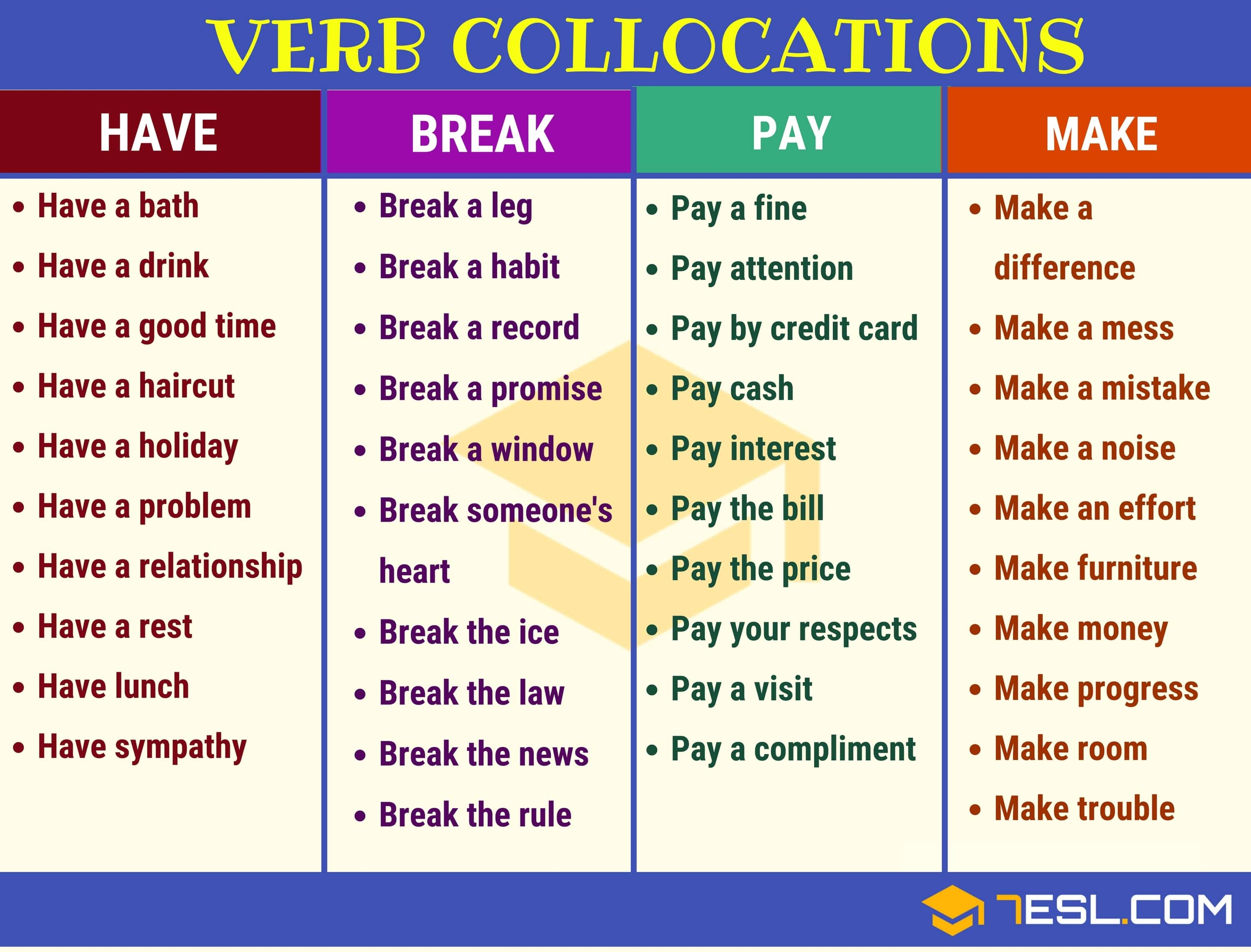Verb Collocations: Examples of Collocations with Verb