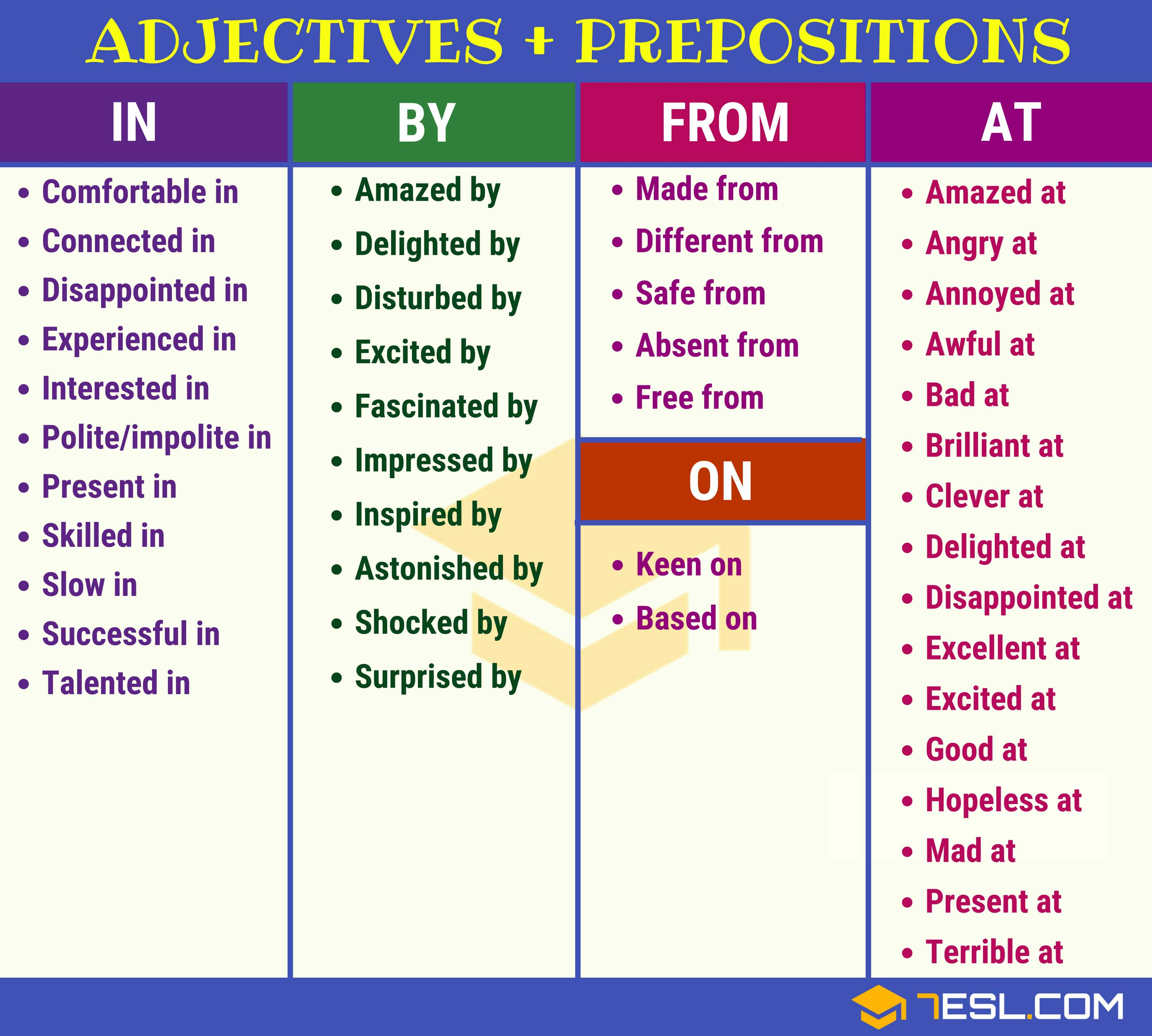 Adjective Preposition Combinations | Images
