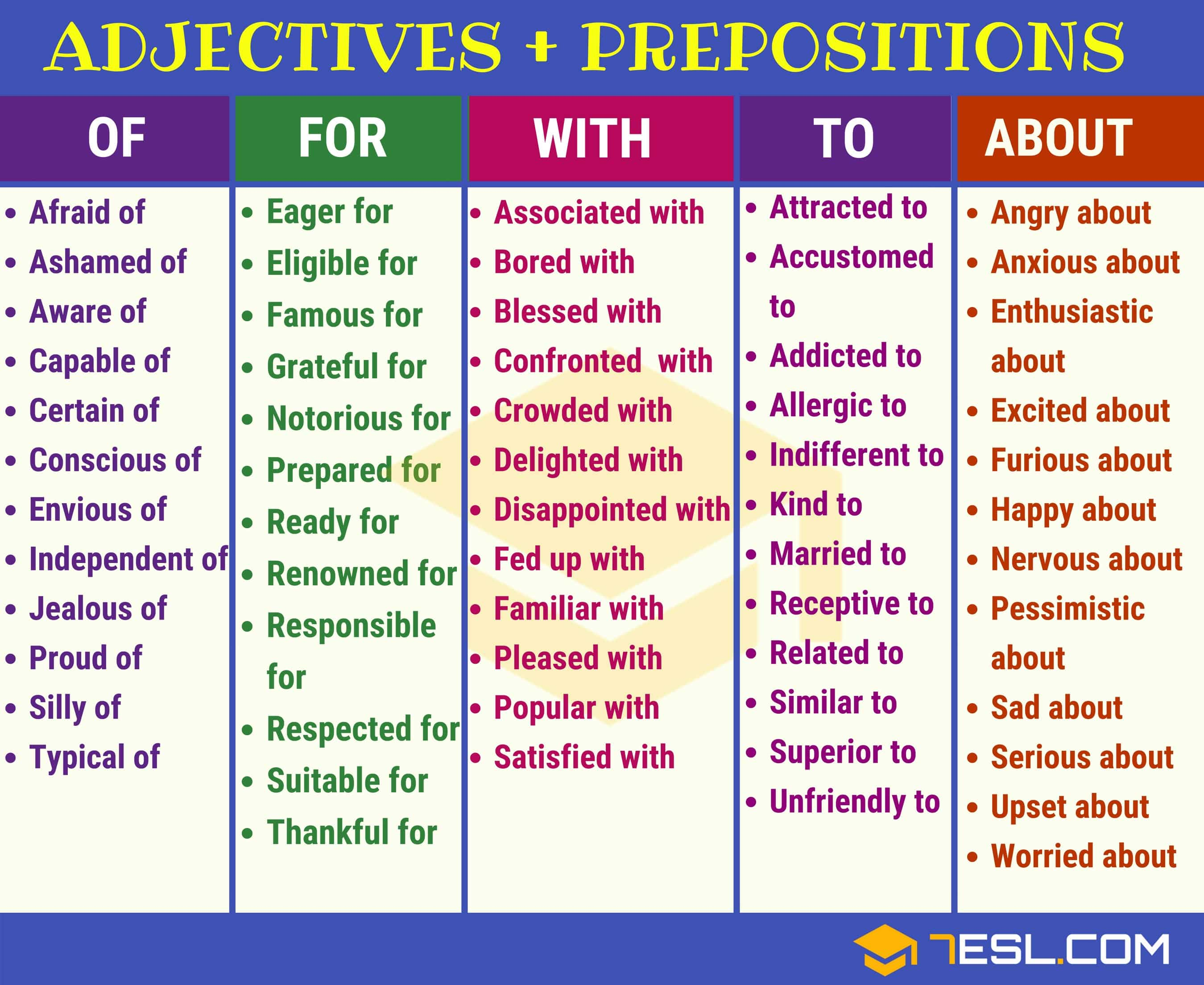Adjective and Preposition Collocations in English | Image 1