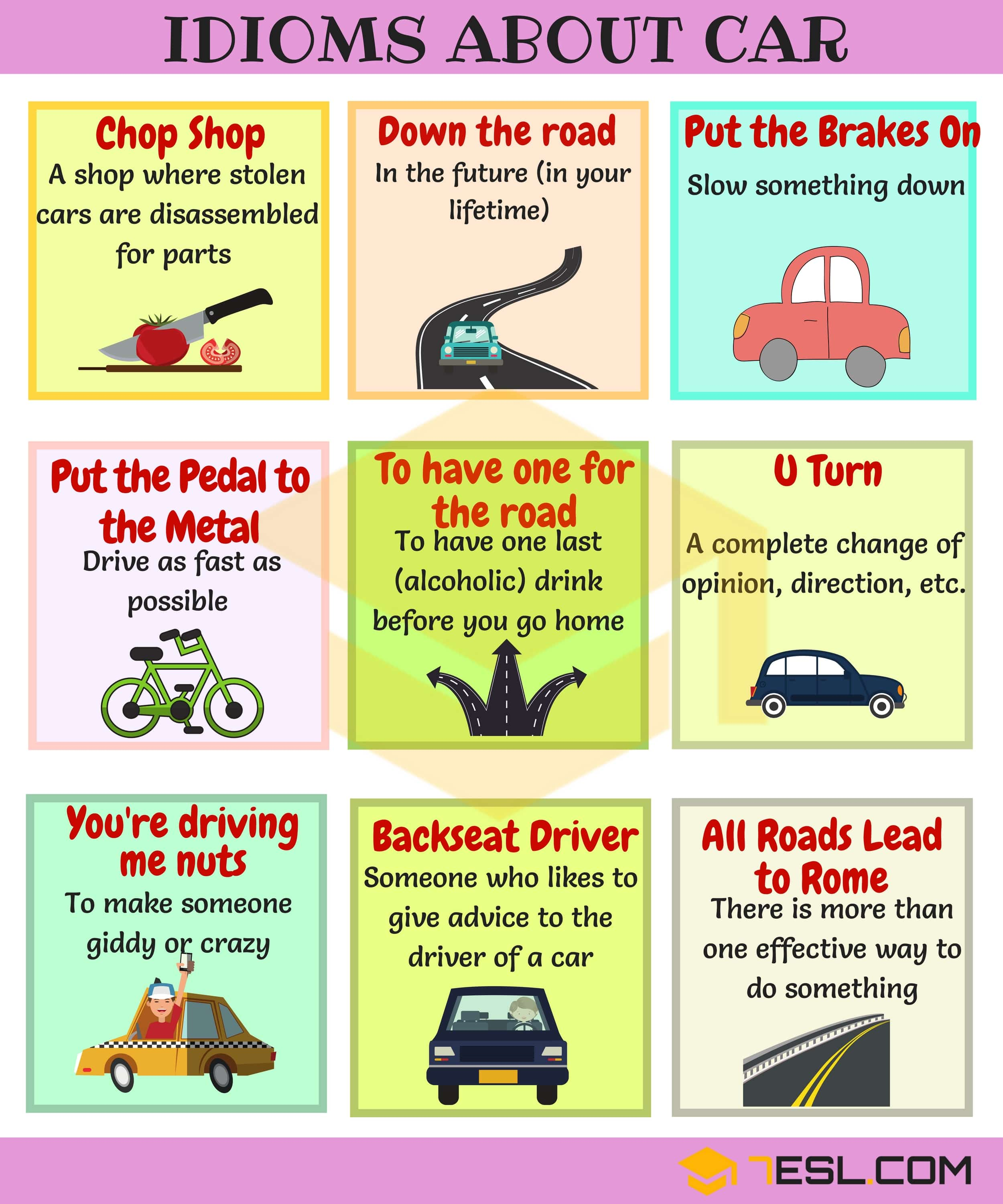 List of Frequently Used CAR Idioms in English