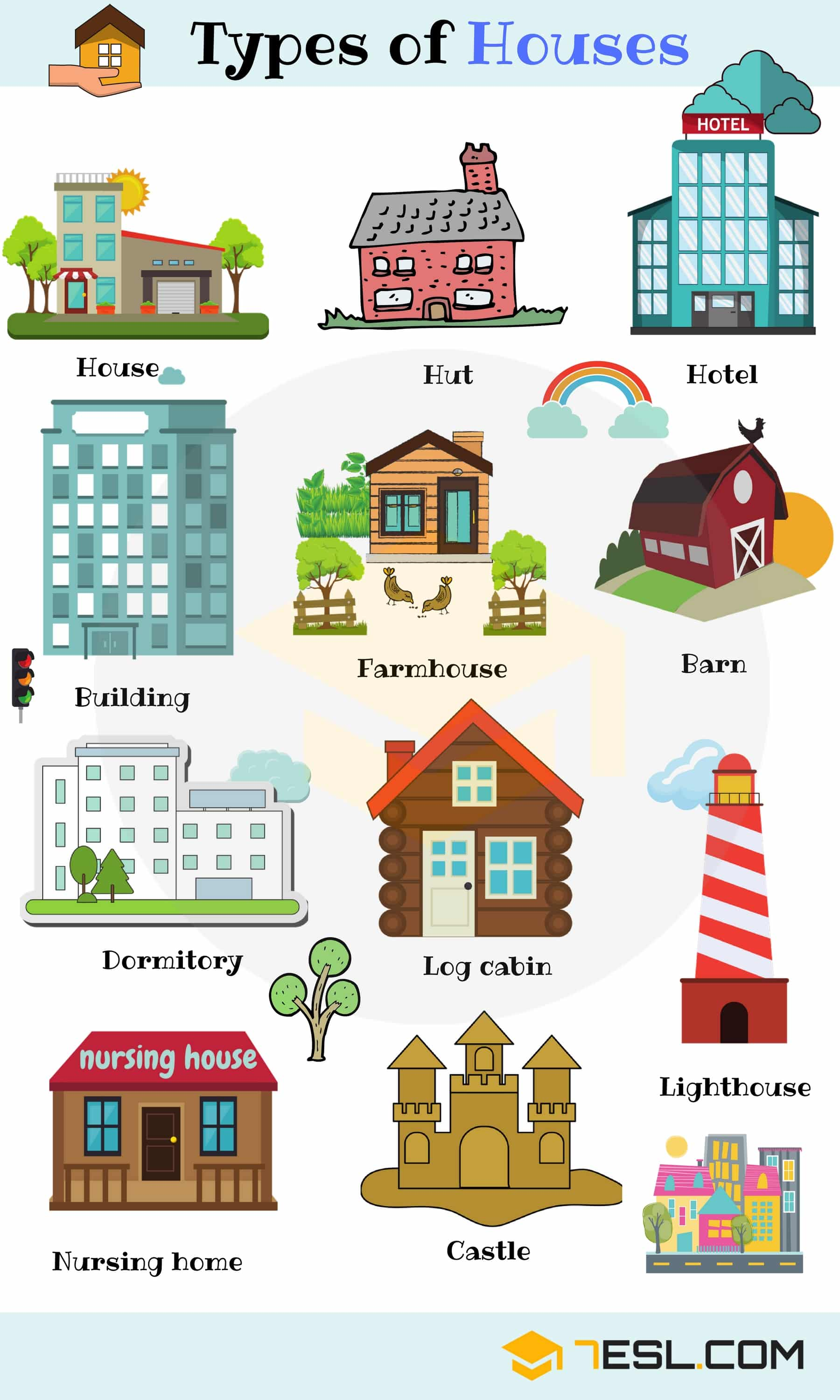 Different types of houses in english list of house types for Styles of homes with pictures