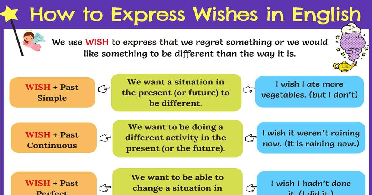 How to Use Wish in English | I Wish / If Only 1