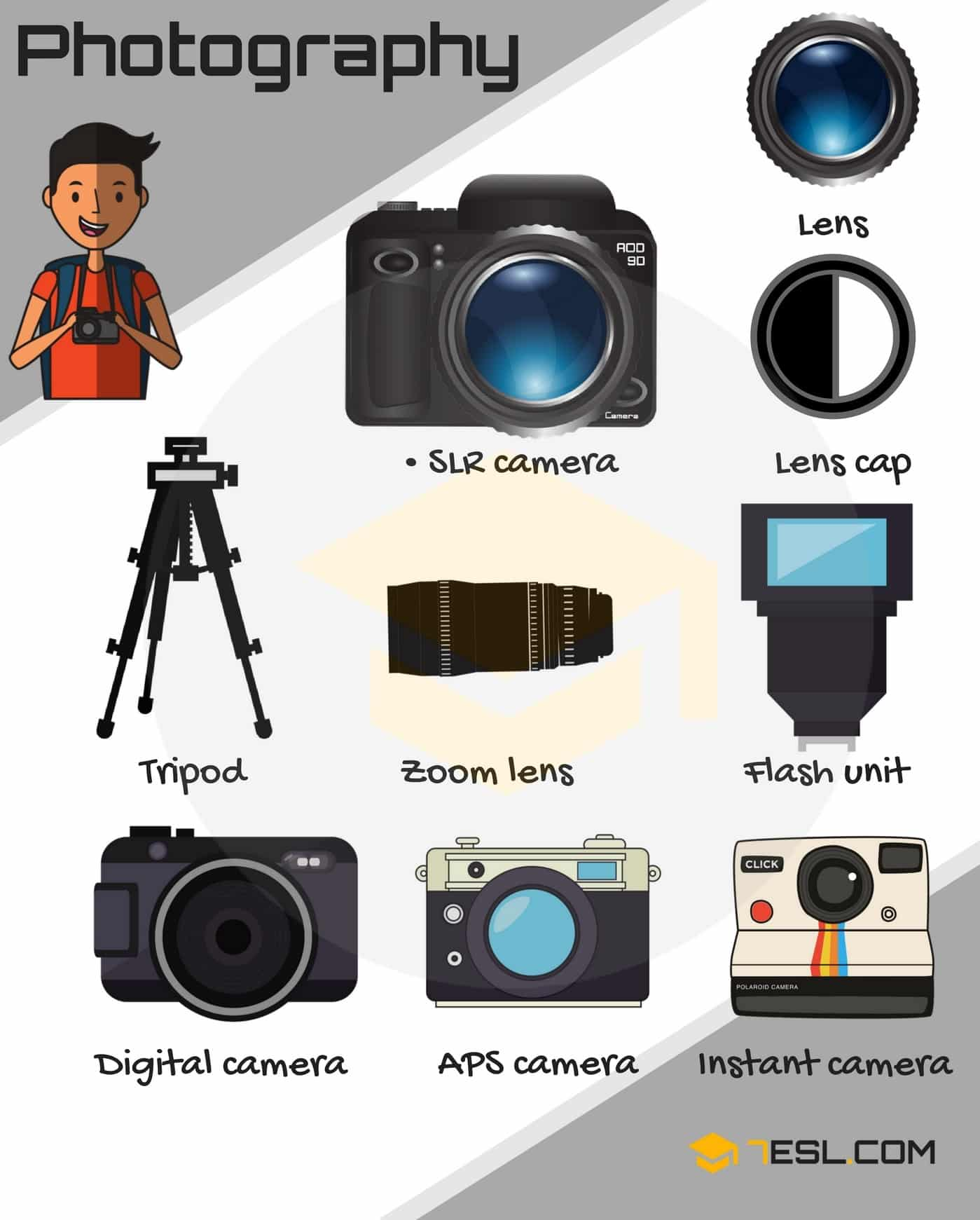 Photography Vocabulary Words: Photography Terms with Pictures
