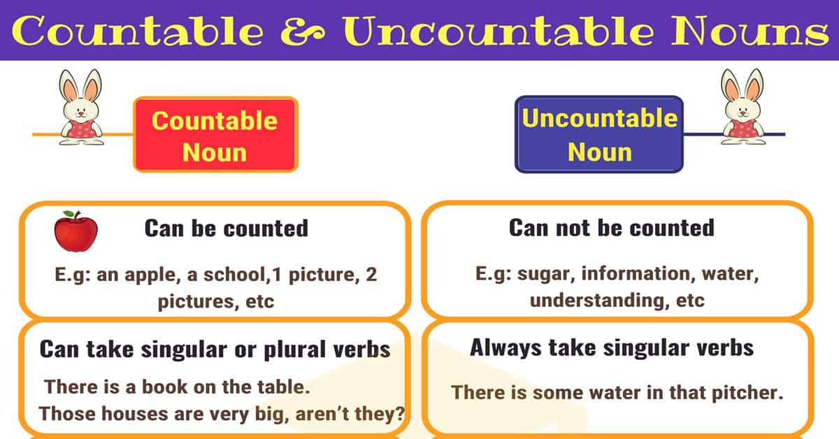 Countable and Uncountable Nouns | Grammar Rules and Examples 1