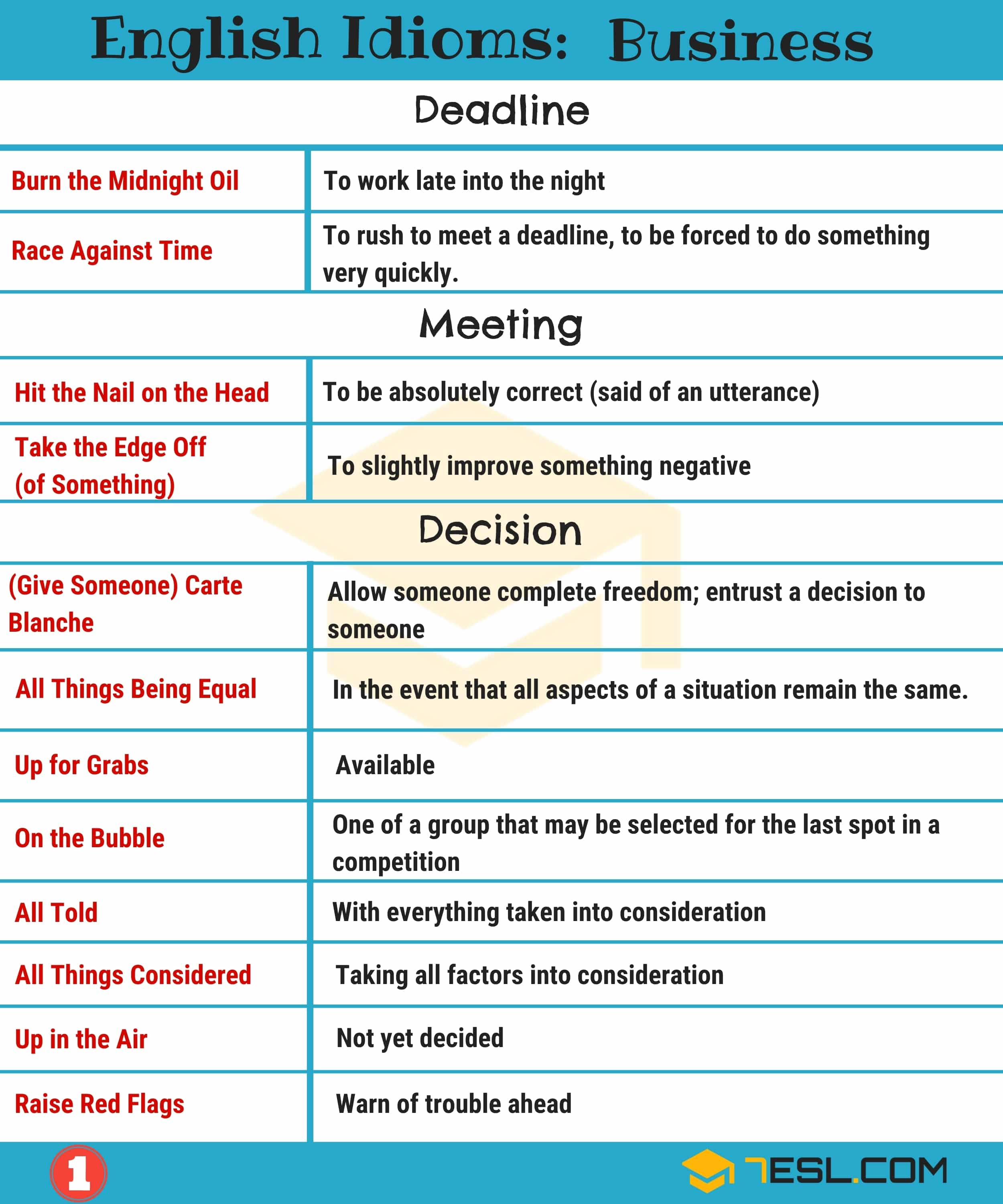 Business Idioms with Meaning   Image 1