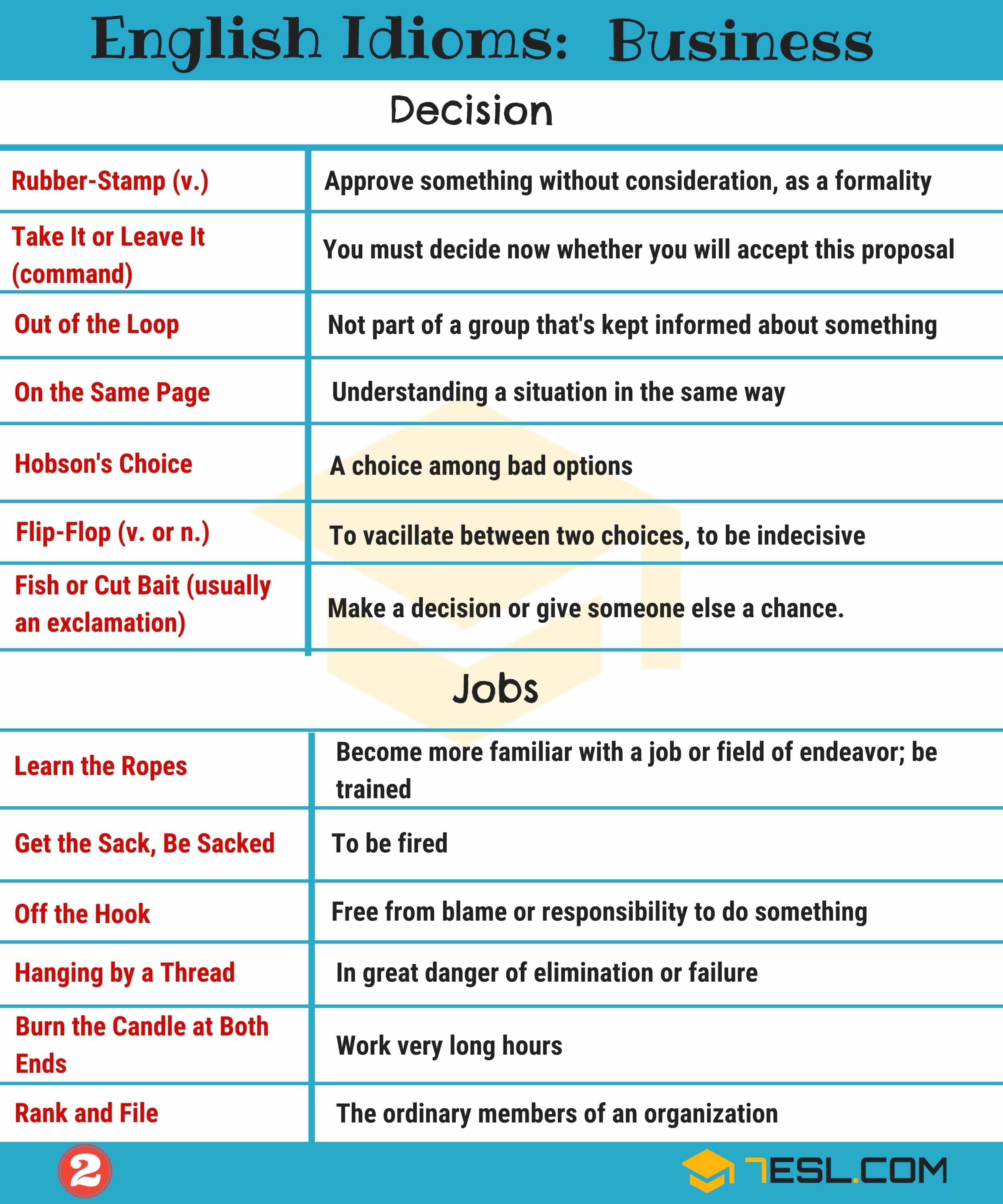 Business Idioms with Meaning | Image 2