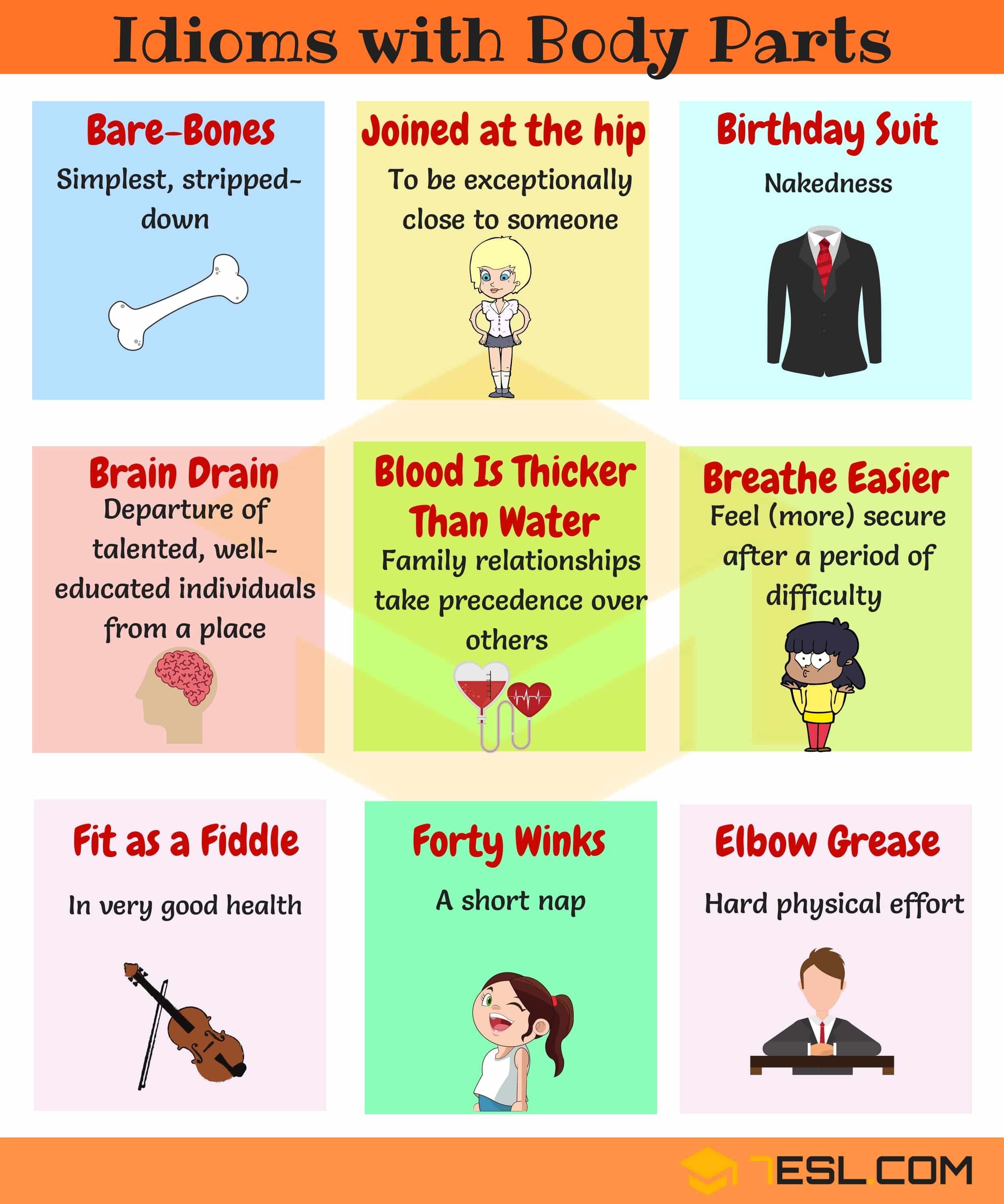 Commonly Used Body idioms in English