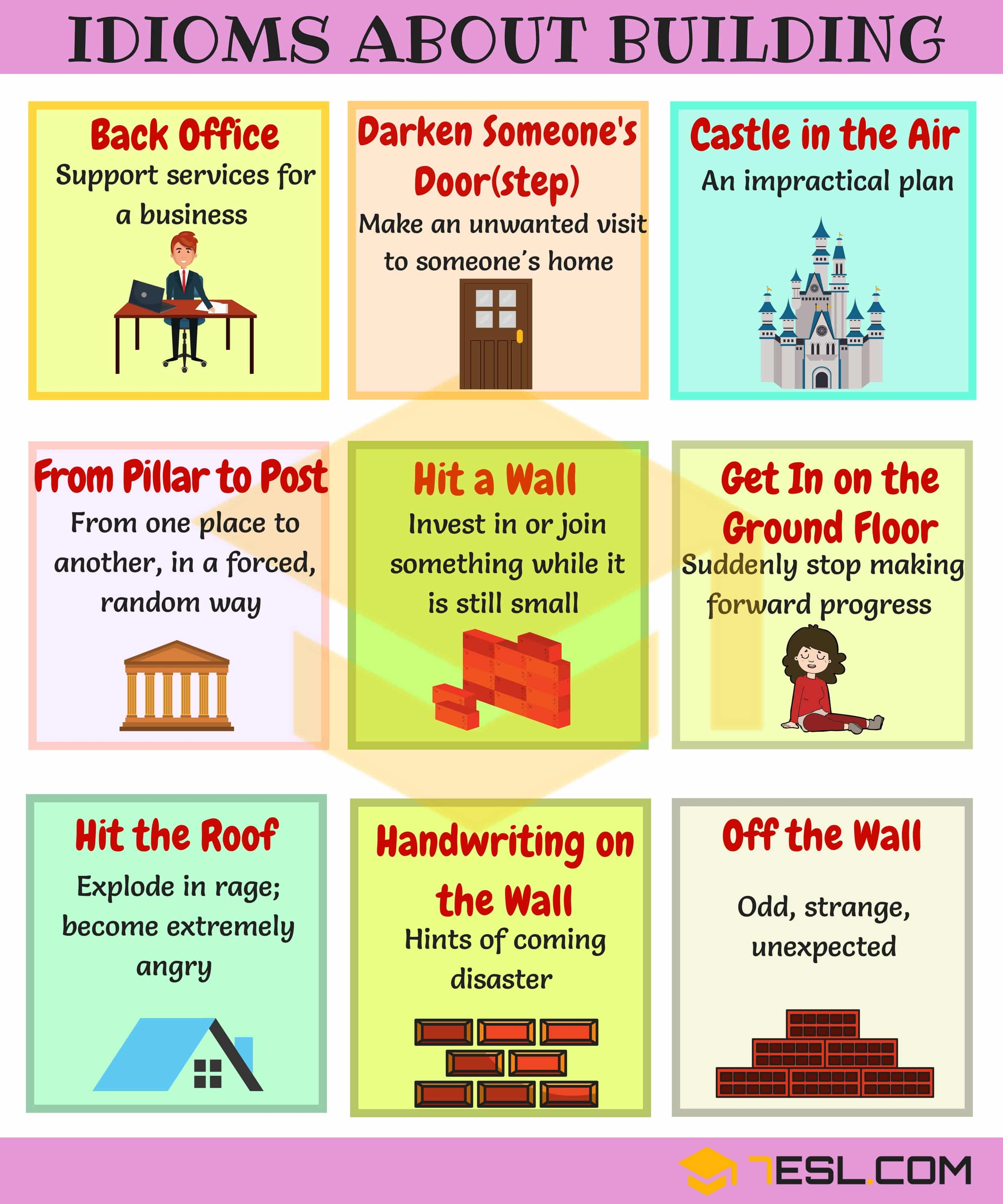 Useful Idioms About Building And Technology In English 7