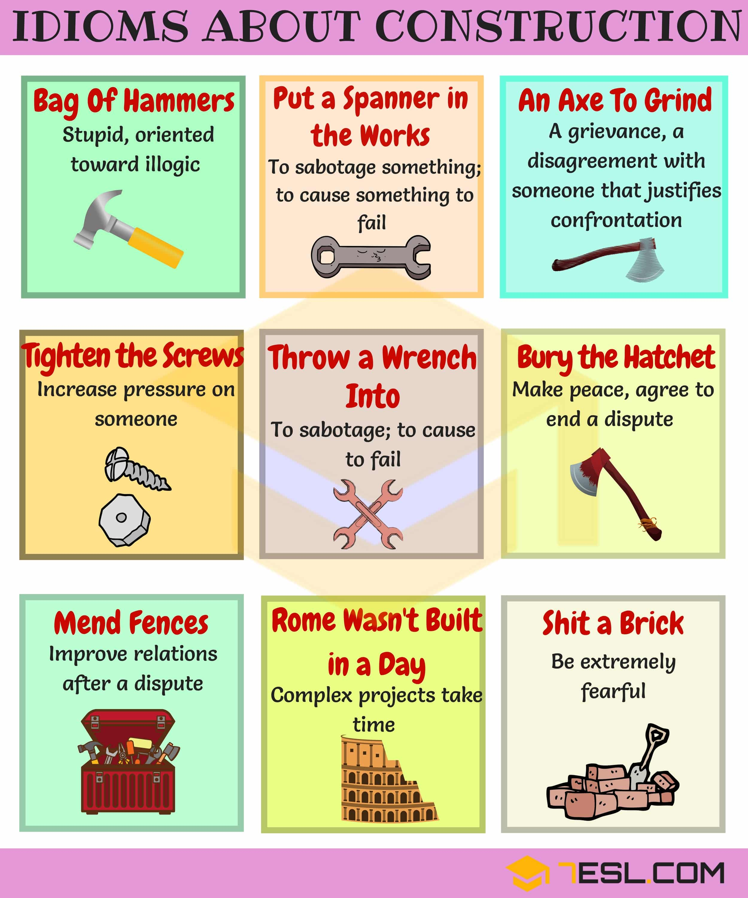 Useful Idioms about Building and Technology in English 3
