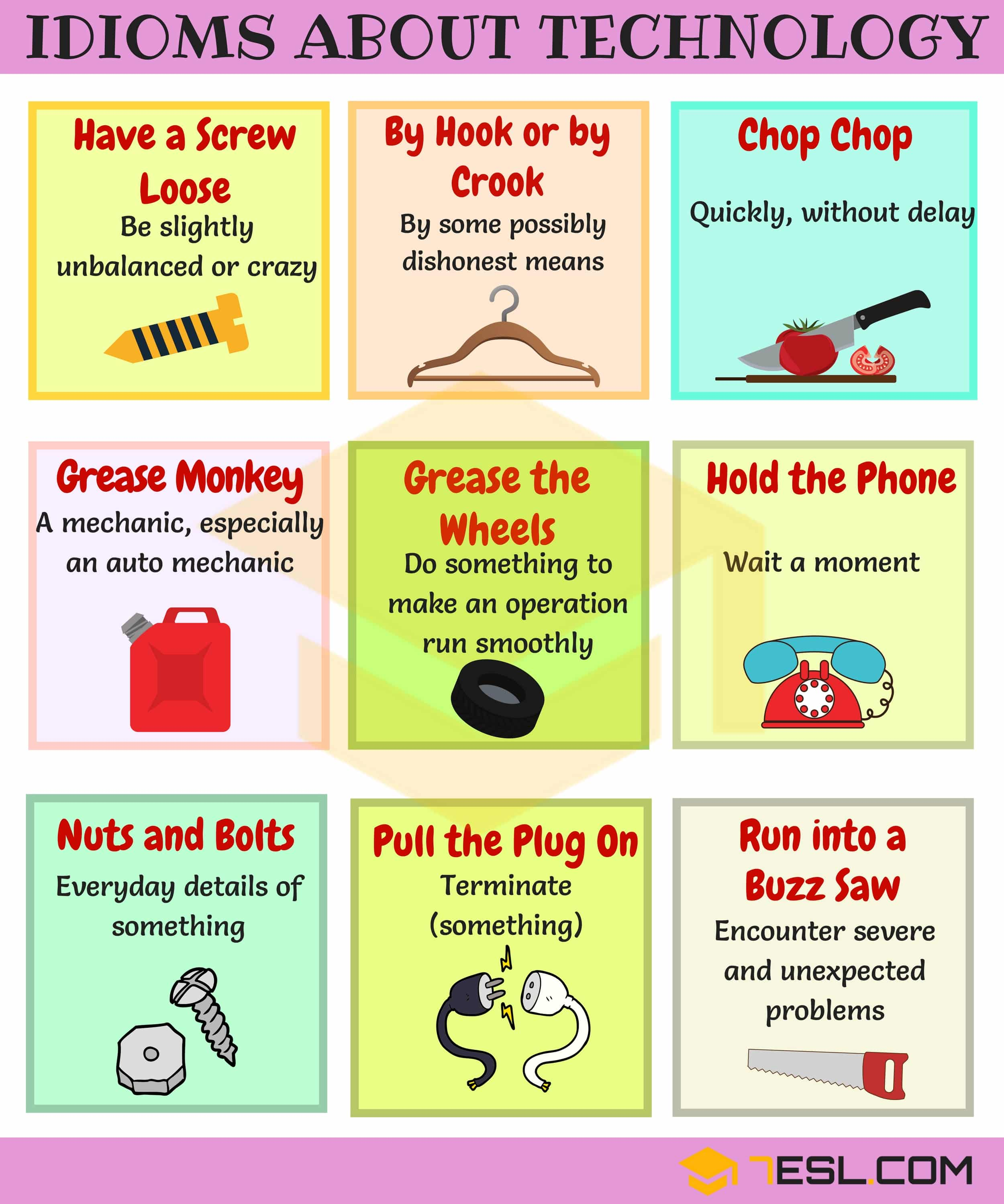 Useful Idioms about Building and Technology in English 5