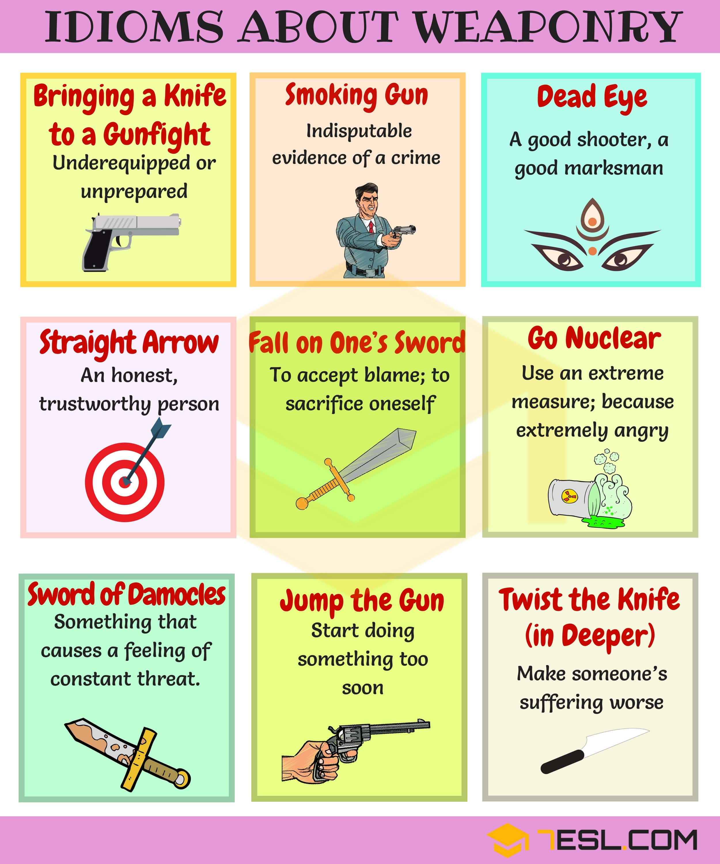 Weapons Idioms