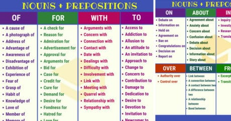 Common Noun and Preposition Collocations in English 38