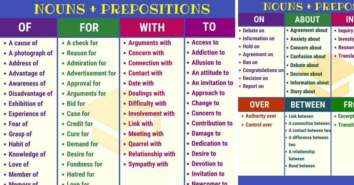 120+ Useful Noun Preposition Collocations in English 2