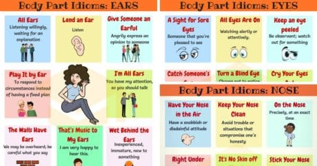 Commonly Used Body Idioms in English 7