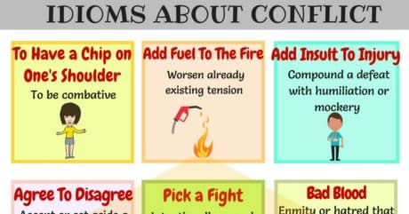 Learn 30 Commonly Used Conflict Idioms in English 2