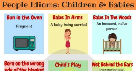 Commonly Used Children and Babies Idioms in English 3