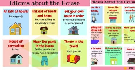Frequently Used Idioms about the House and Home 59