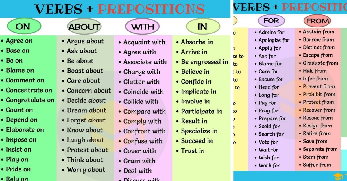 Common Verb & Preposition Combinations in English