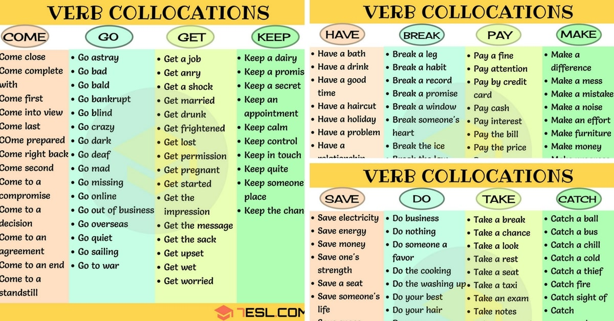 Commonly Used Verb Collocations in English