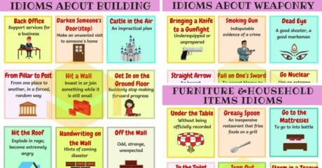 Useful Idioms about Building and Technology in English 32