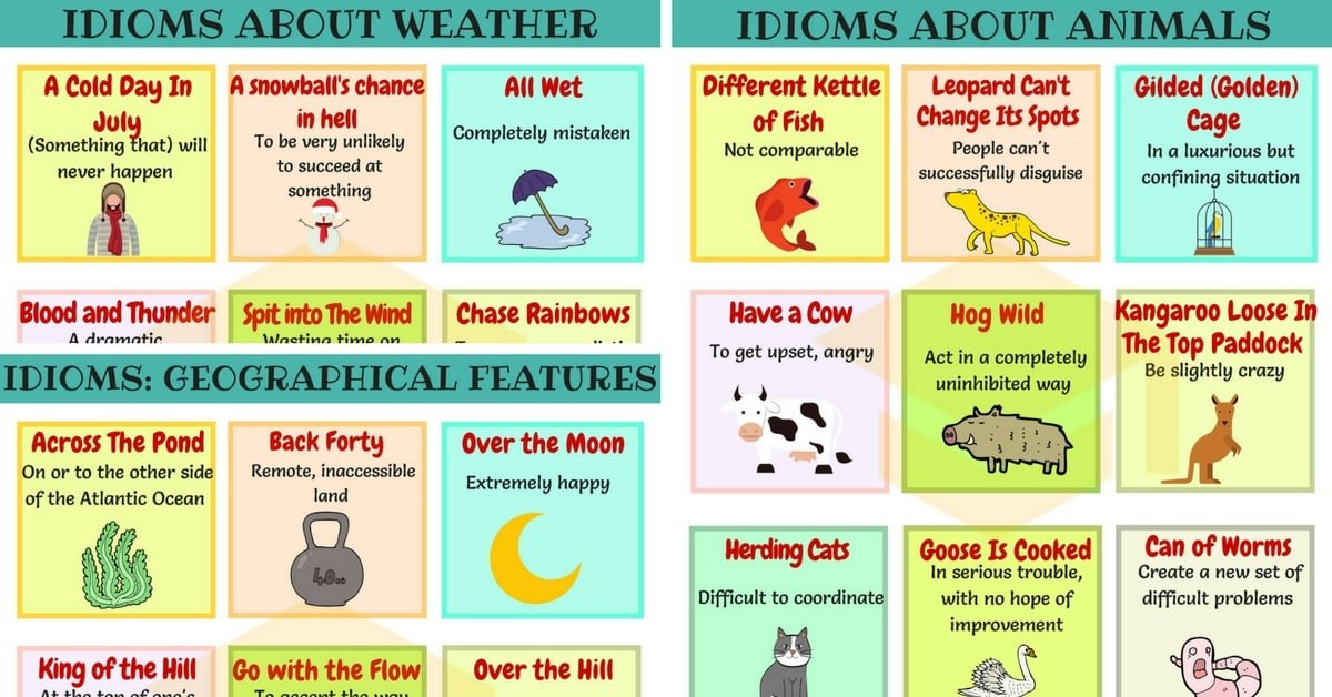 Common Nature Idioms In English With Meaning And Examples 7 E S L