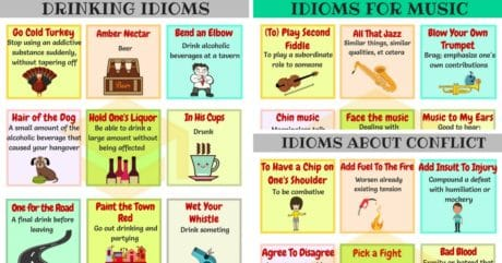 Commonly Used Social Life Idioms in English 31