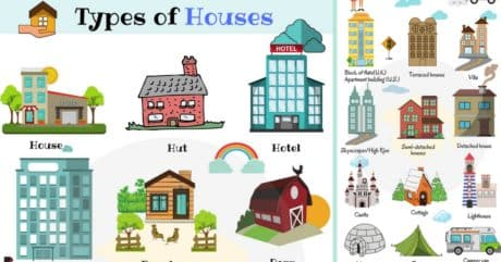 Different types of houses from around the world archives for Kinds of houses