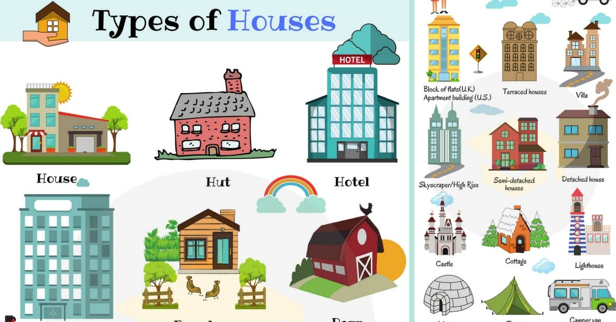 Different types of houses in english list of house types for List of house design styles