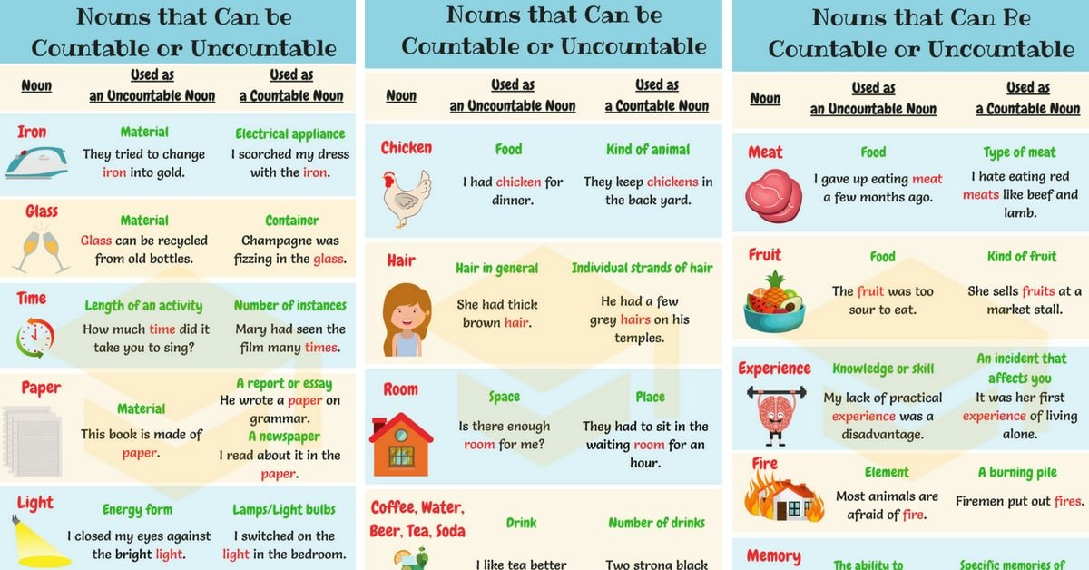 Nouns that Can Be Countable or Uncountable: Useful List