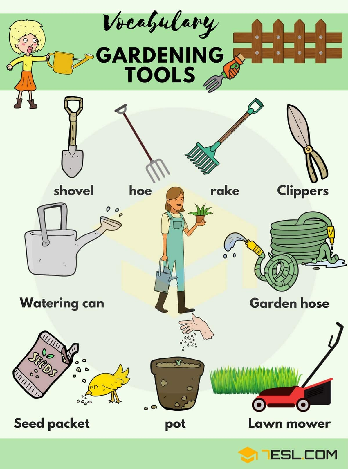Tools and Equipment Vocabulary in English 15