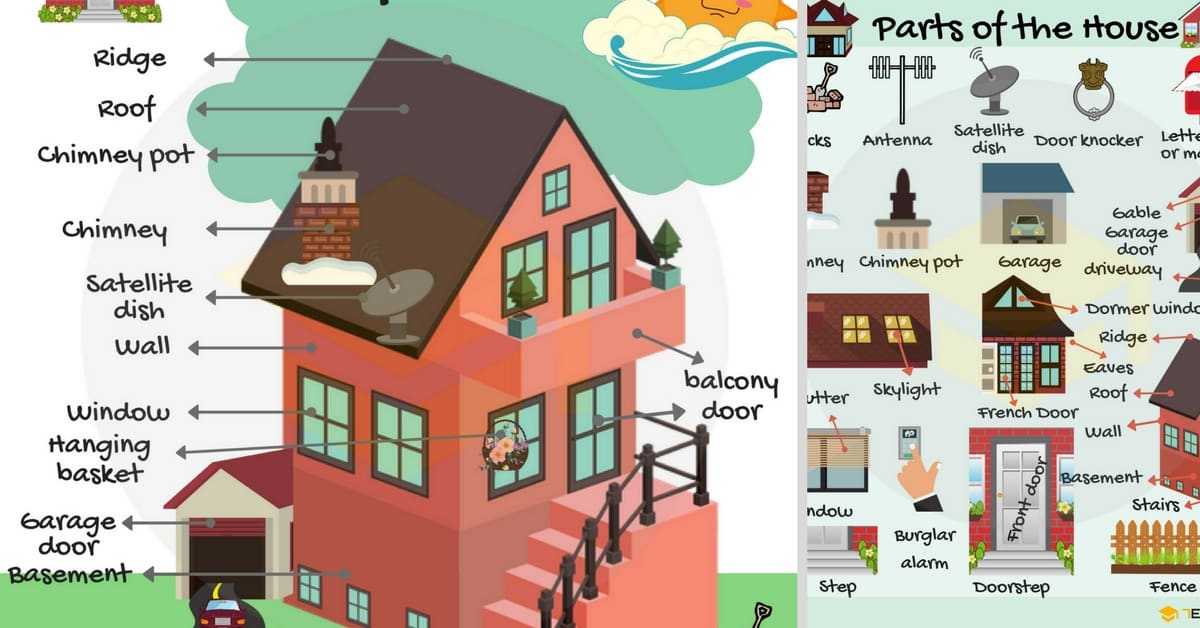 English Vocabulary Different Parts Of The House 7 E S L