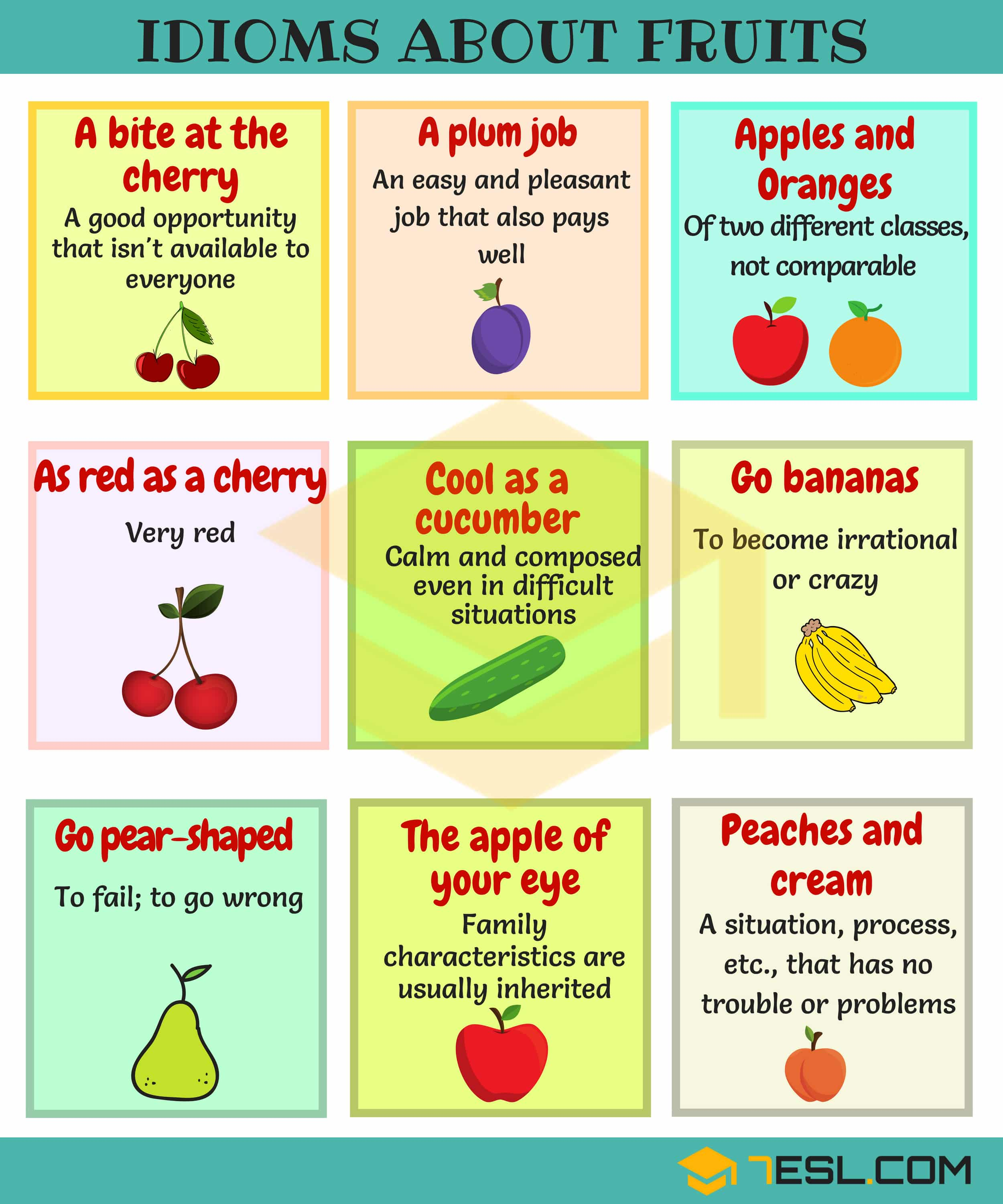 Fruit Idioms: 25 Useful Idioms about Fruits in English