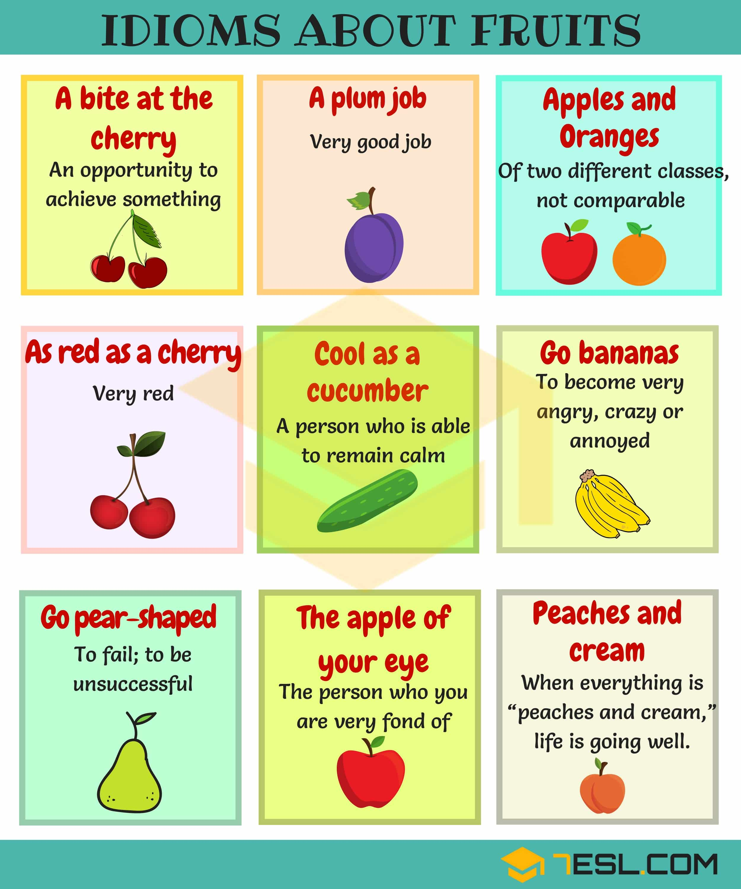 25 Useful Idioms about Fruits in English | Fruit Idioms