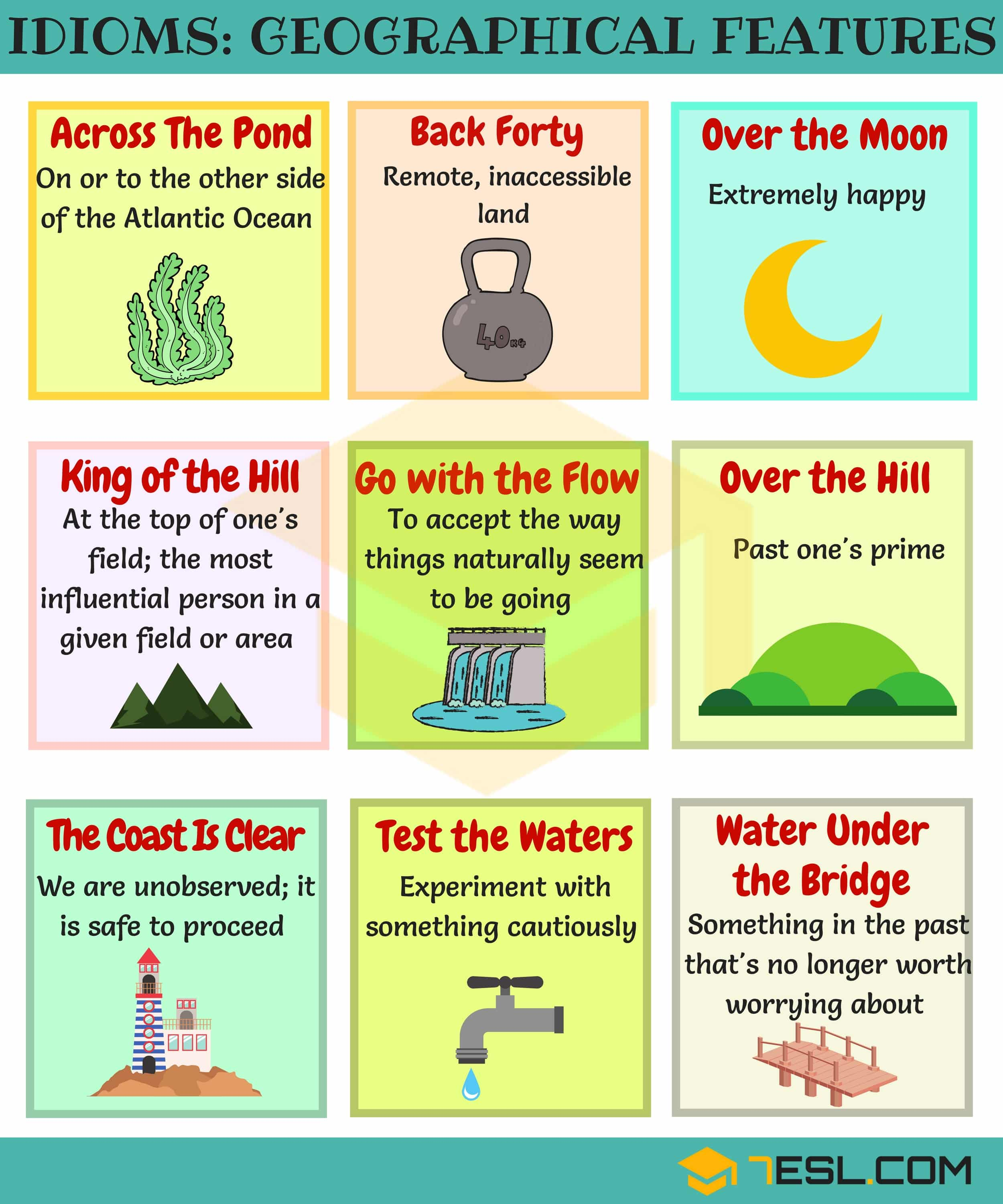 idioms about Geographical Features