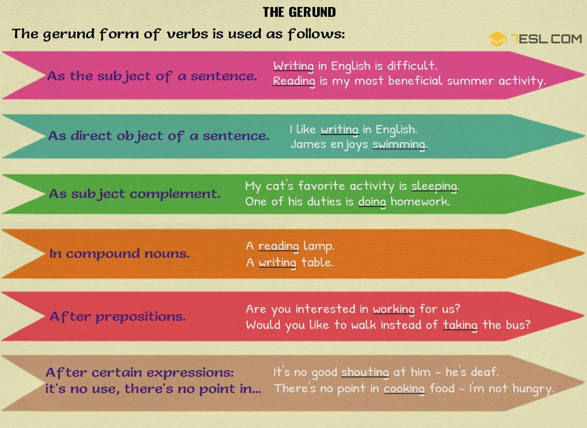 Gerunds: What Is A Gerund? Useful List & Examples 2