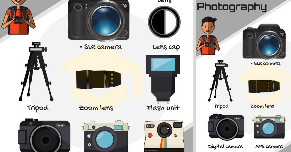 Photography Vocabulary Words: Photography Terms with Pictures 1