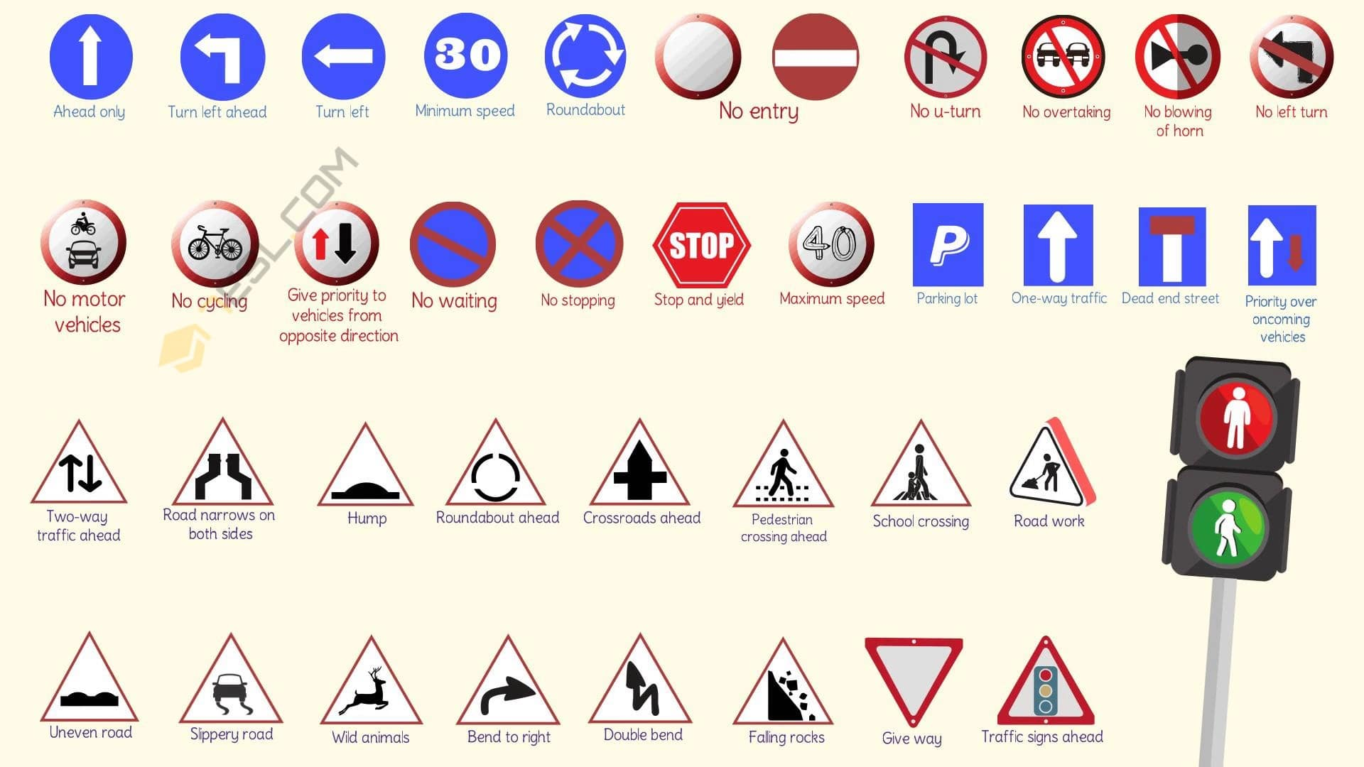 Road Signs, Traffic Signs, Street Signs with Pictures