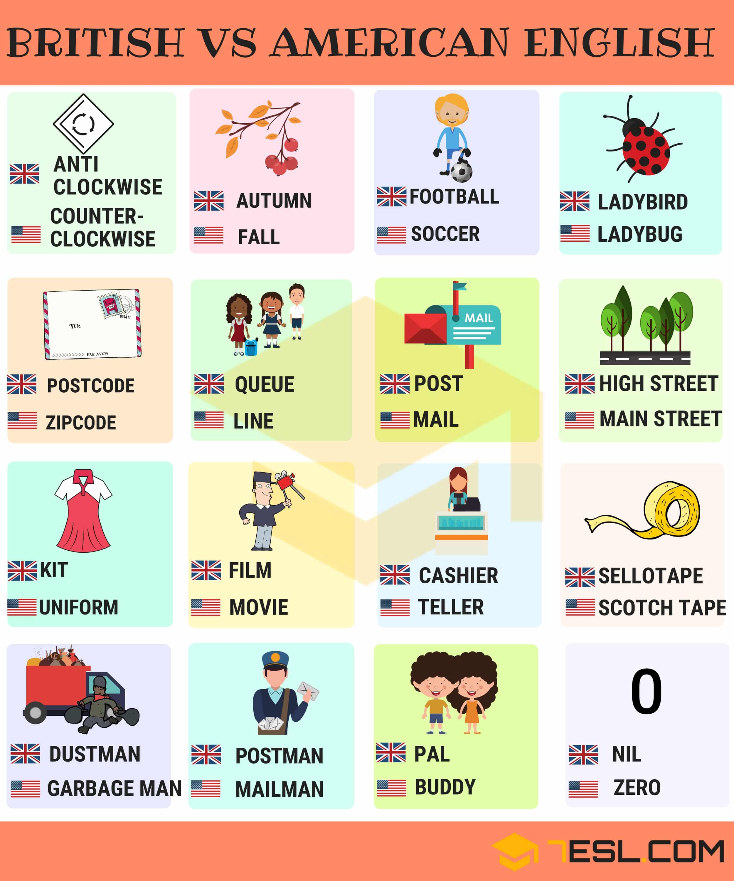 British and American English: 150+ Differences Illustrated