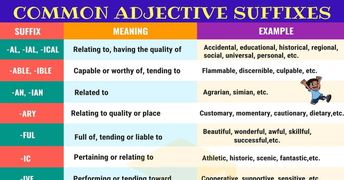 Adjective Suffixes in English: Useful List & Examples 1