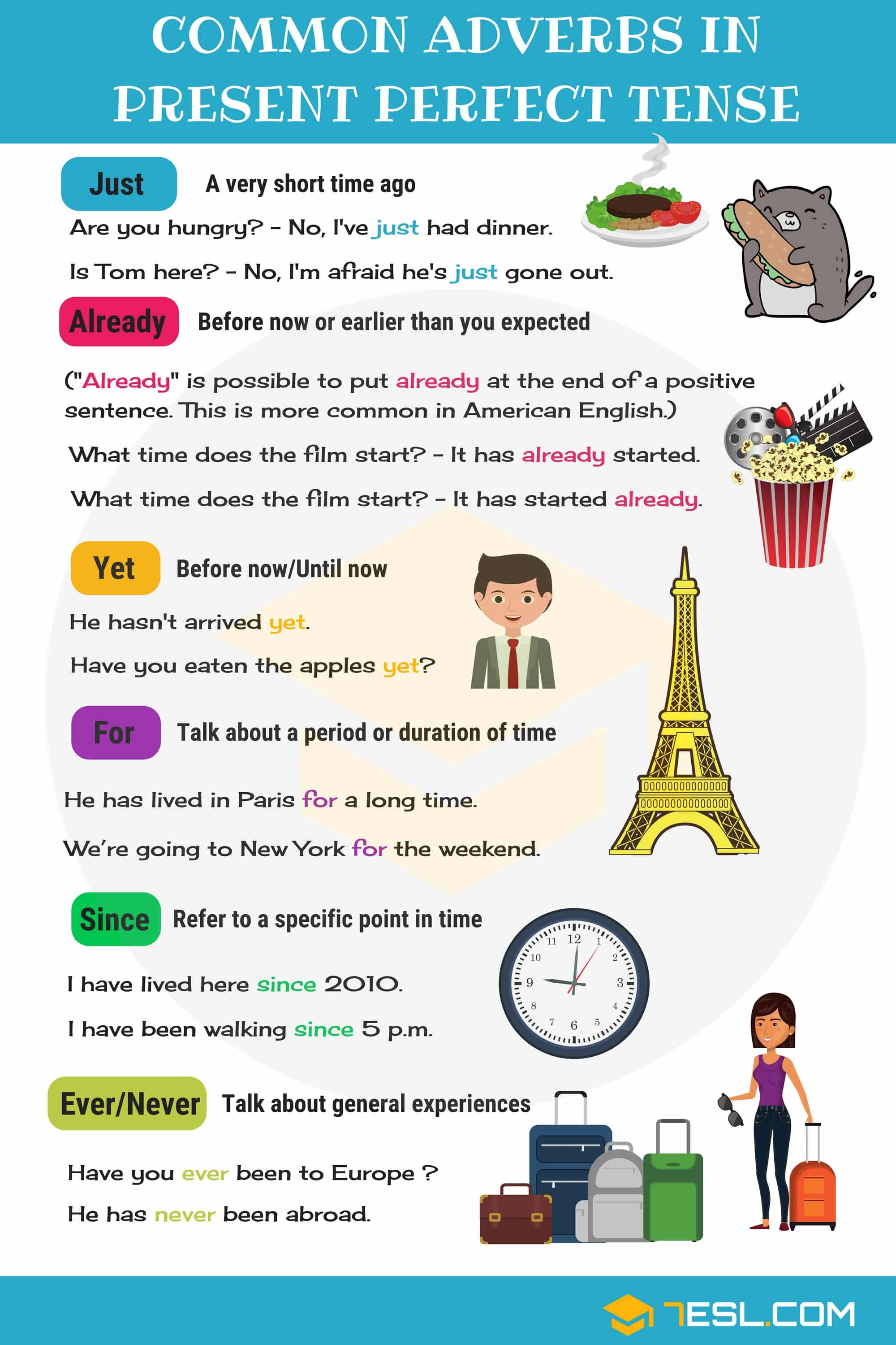 Common Time Adverbs Used with the Present Perfect Tense