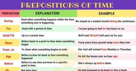 Prepositions of Time in English | List and Examples 9