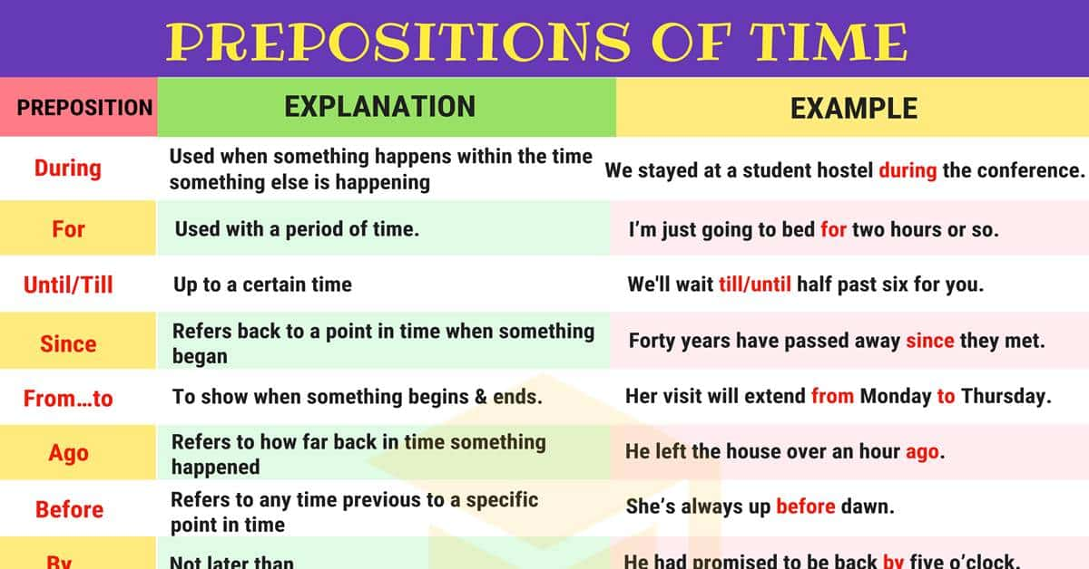 prepositions of time in english | list and examples - 7 e s l