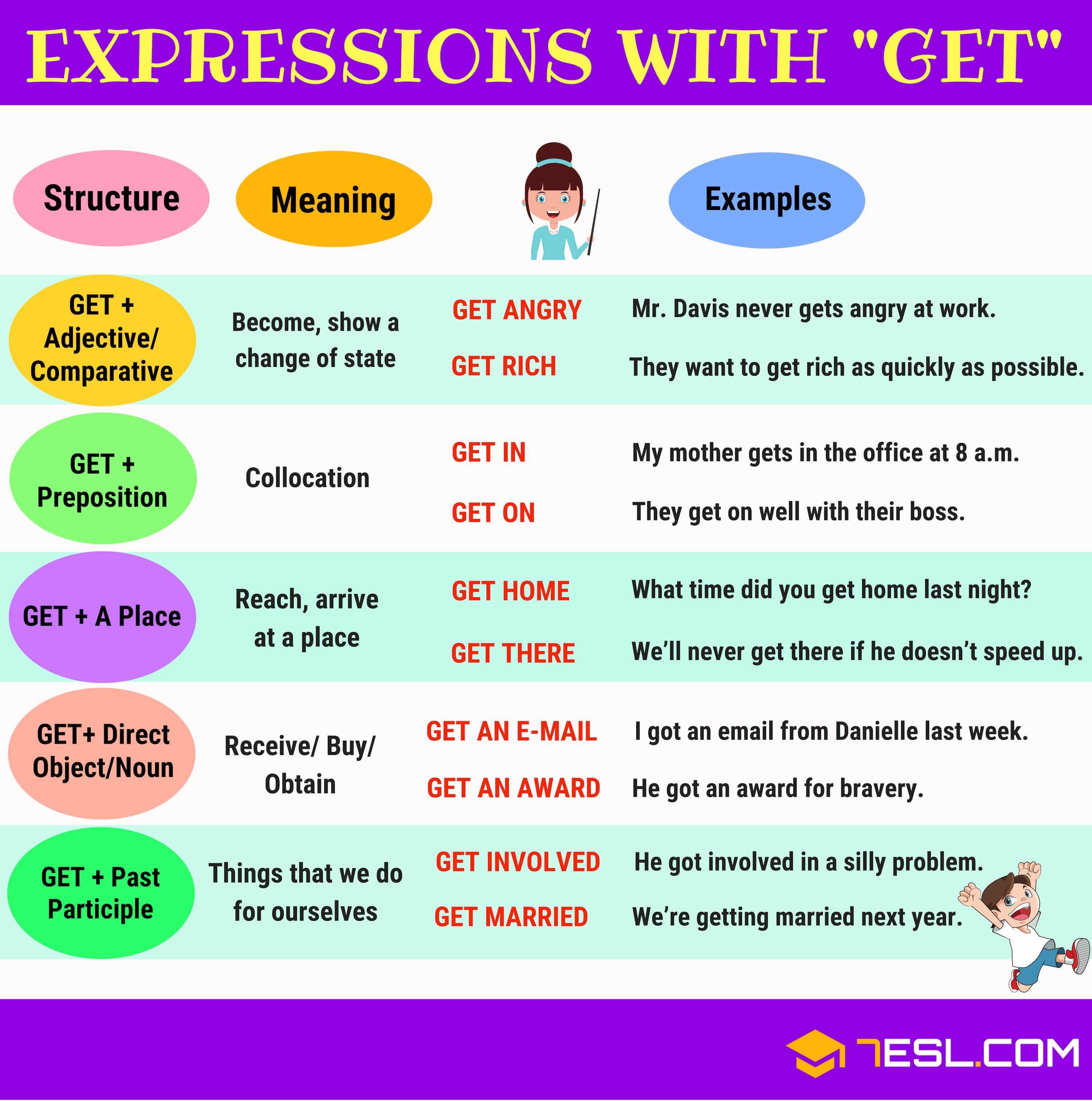 20 Useful Expressions with GET in English