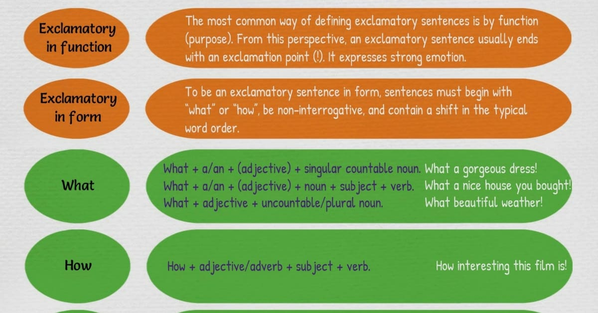 Exclamatory Sentences Examples And Grammar Usage 7 E S L