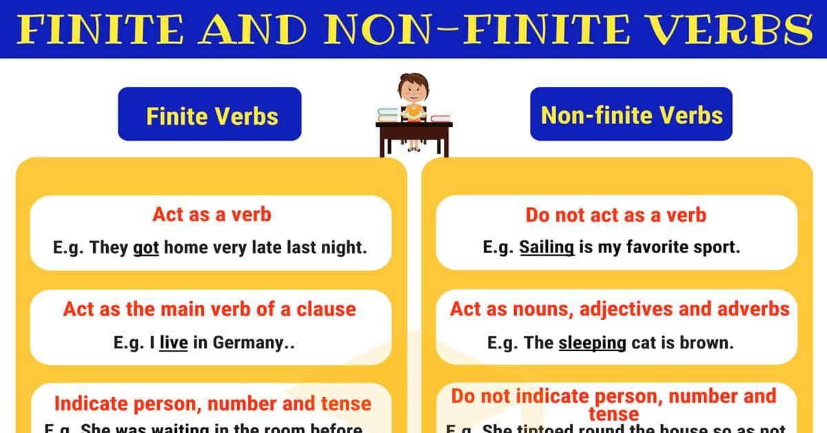 Finite Verbs & Non-finite Verbs: Useful Rules & Examples 1