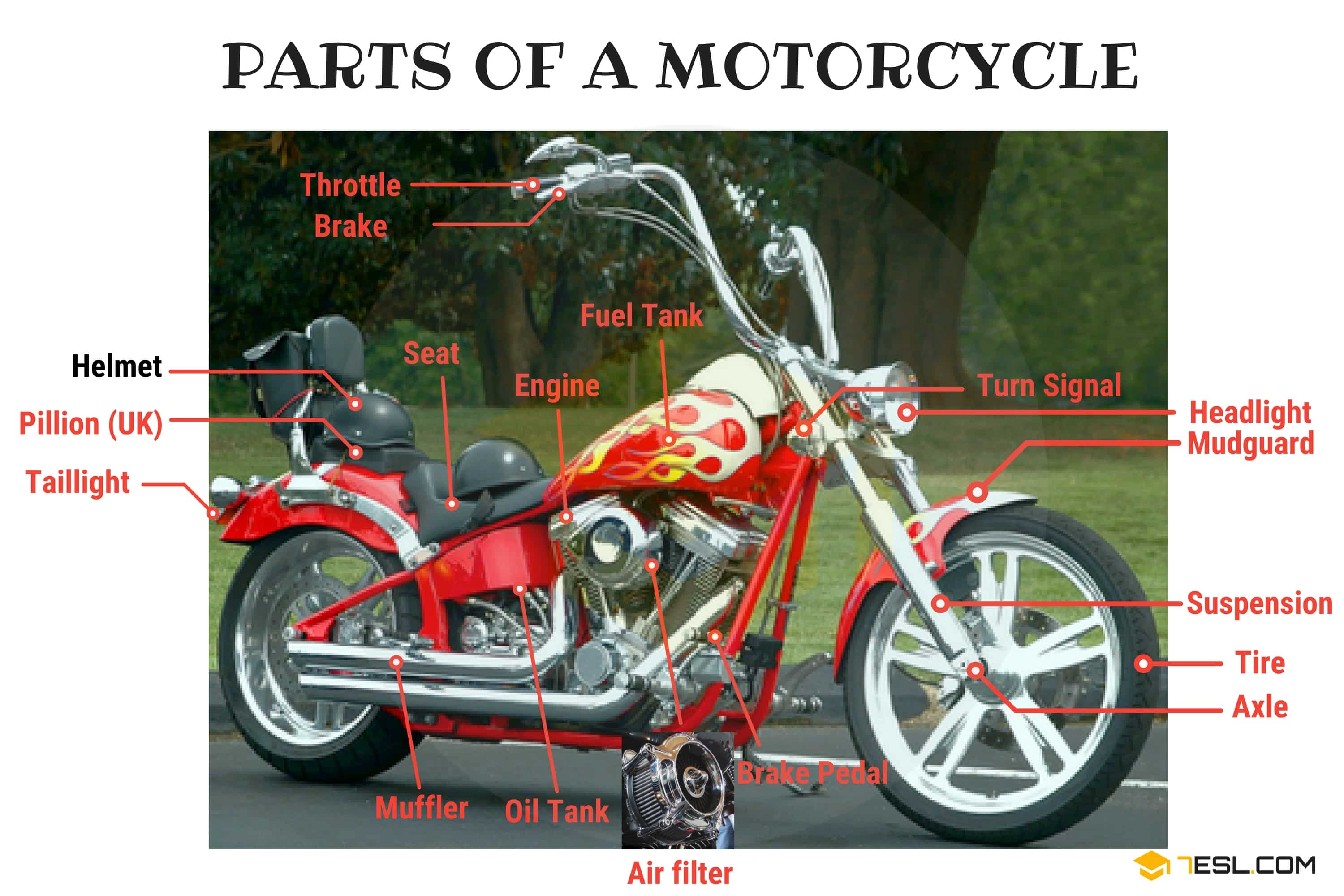 Parts of a Motorcycle Vocabulary | Image