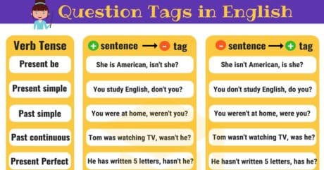 Question Tags in English   Grammar Rules & Examples 4