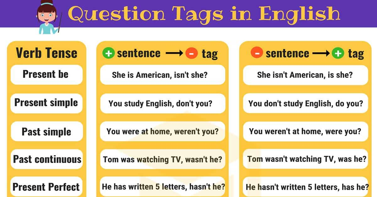 Question Tags in English: Useful Rules & Examples 1