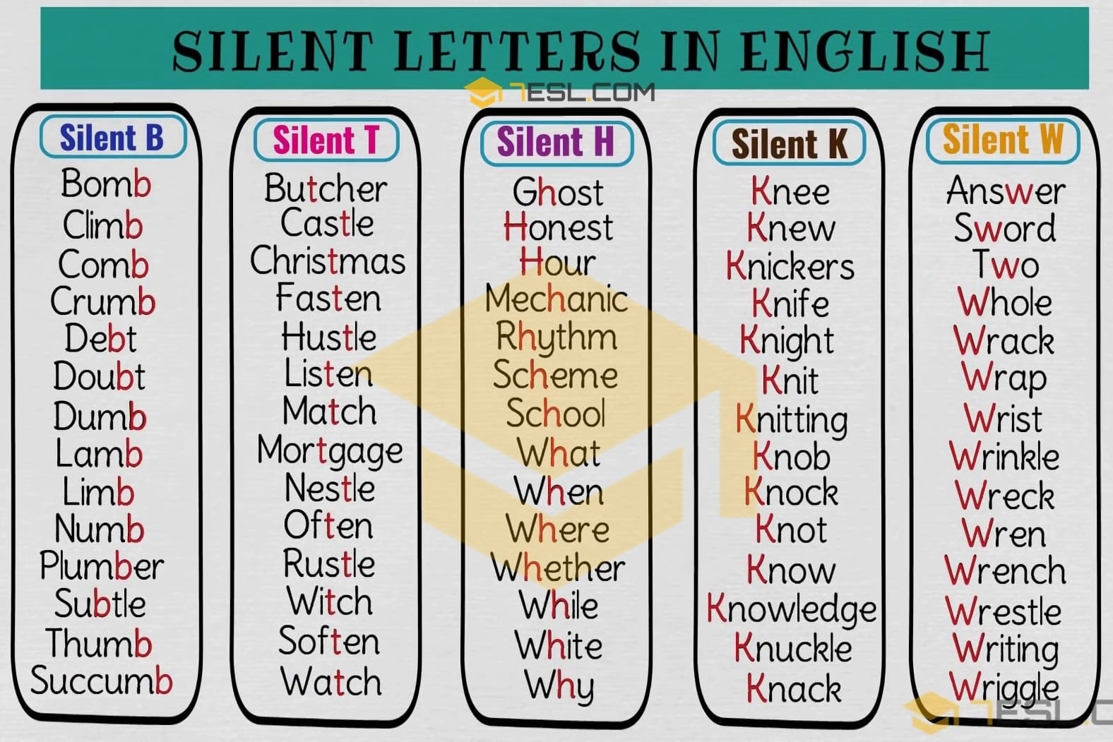 Silent Letters Useful List Of Words With Silent Letters 7 E S L