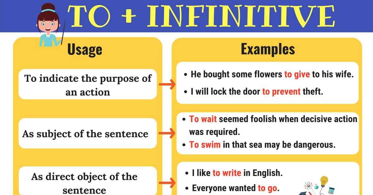 Infinitives: Grammar Rules to Master the Use of Infinitives 1